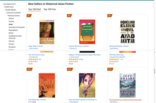 Anju Gattani, Duty and Desire, Amazon Bestselling List, Fiction Author